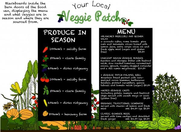 veggie patch sydney